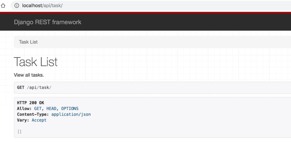 Empty API GET response